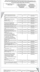 Как внести изменения в индивидуальную программу реабилитации и абилитации ИПРА