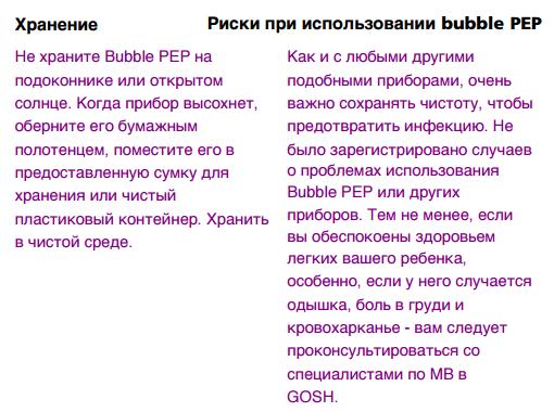 Что такое bubble PEP и как его правильно использовать?